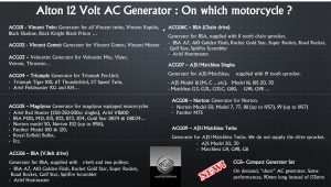 ac-12v-generator-suitable-on-..